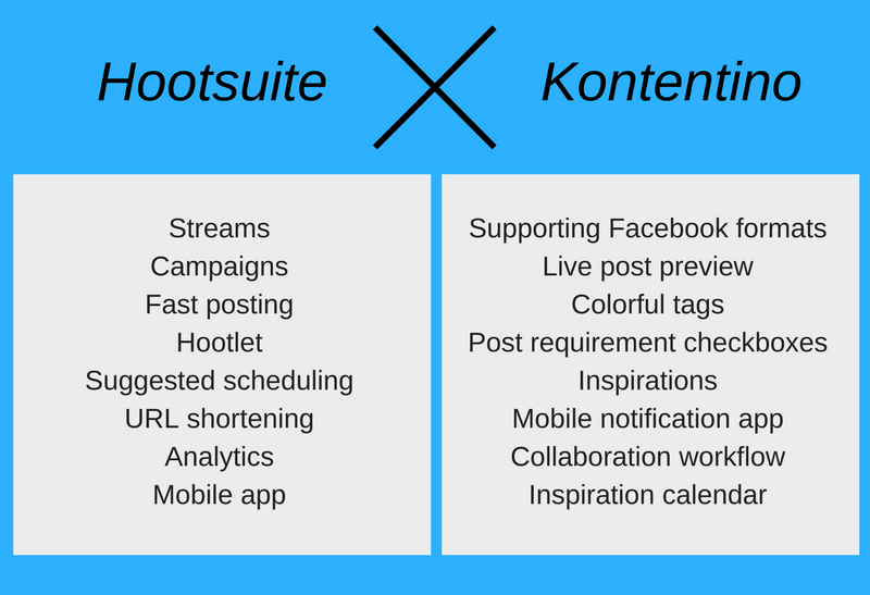 hootsuite vs kontentino functions comparison