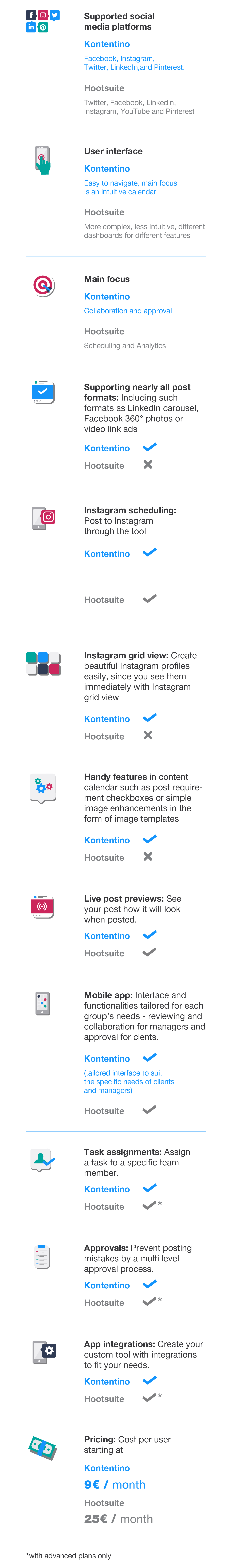 Hootsuite vs. Kontentino features comparison