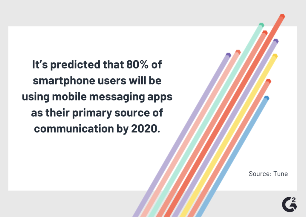 rise of messaging apps
